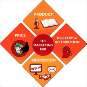 public relations marketing mix